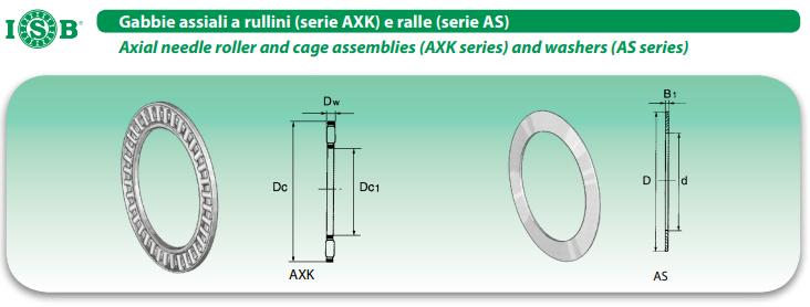 Rolamentos axiais de rolos de agulhas - SÉRIE AXK - AS