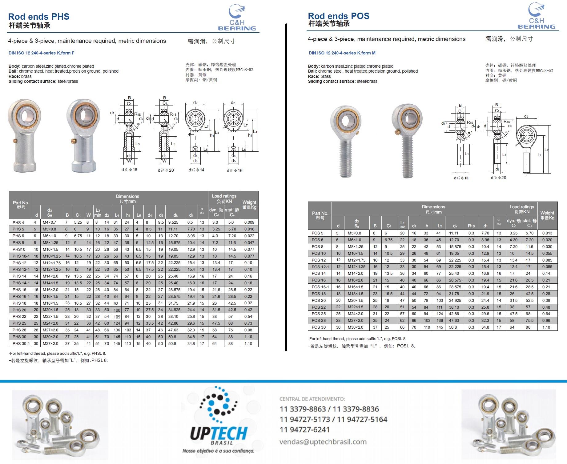 Catálogo - Terminal Rotular Milímetros