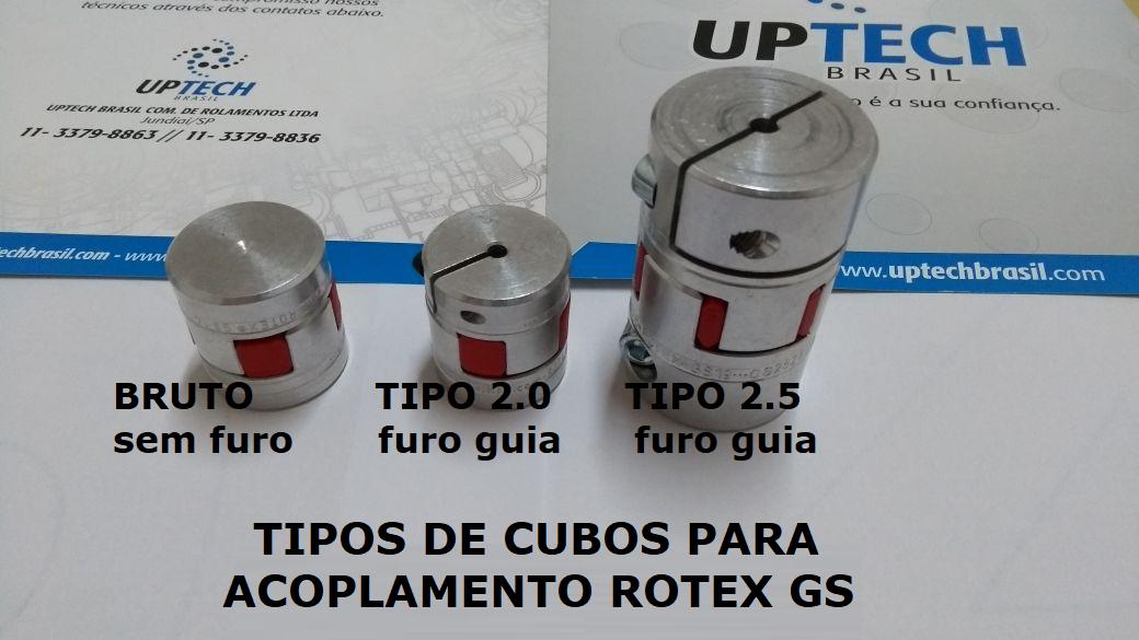 Acoplamento ROTEX® GS (BRUTO / TIPO 2.0 / TIPO 2.5 )